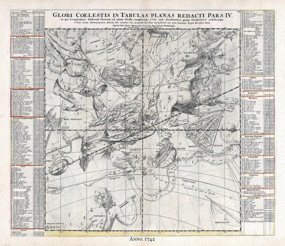 "Globi Coelestis in Tabulas Planas Redacti Pars IV, 1742, Doppelmayr auth., celestial map on heavy cotton canvas, 50 x 70cm, 20 x 25"" approx."