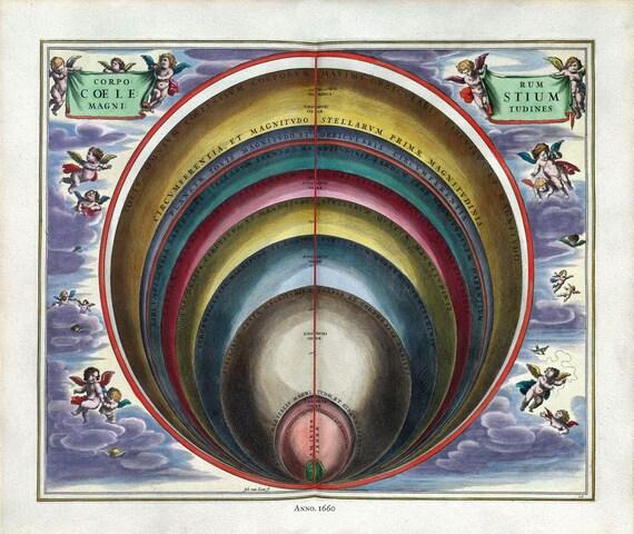 "Cellarius, Harmoni Macrocosmica  X, 1660, map on heavy cotton canvas, 50 x 70cm, 20 x 25"" approx."