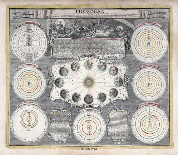 "Phaenomena, 1742, Doppelmayr auth., celestial map on heavy cotton canvas, 50 x 70cm, 20 x 25"" approx."