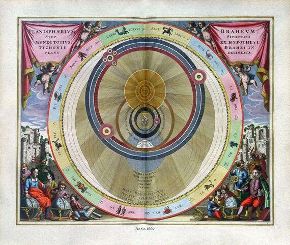 "Cellarius, Harmoni Macrocosmica VI, 1660, map on heavy cotton canvas, 50 x 70cm, 20 x 25"" approx."