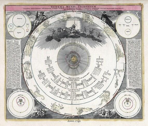 "Systema Mundi Tychonicum, 1742, Doppelmayr auth., celestial map on heavy cotton canvas, 50 x 70cm, 20 x 25"" approx."