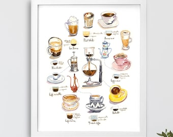 Coffee art print, Large size poster, Watercolor painting, Espresso chart, Kitchen wall decor, Latte artwork, Coffee guide illustration