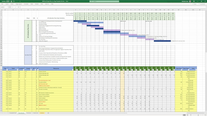 Upgrades FREE Microsoft Office Agile & Prince2 Project image 0