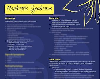 Nephrotic Syndrome Study Sheet