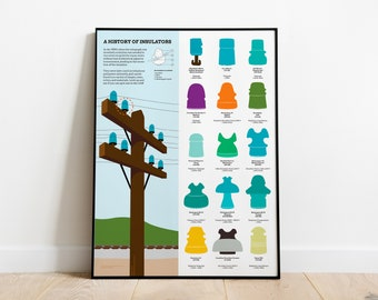 A History of Insulators Poster