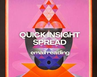 Quick Insight Spread