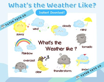 Classroom Poster What is the weather like, Kawaii elements, A4 - A2 sizes, Instant Download (PDF)