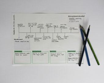 History Timeline Worksheet for A Level, GCSE and Homeschool, Home Education Students Revision