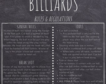 Billiards Pool Rules Poster in Small, Med, or Large