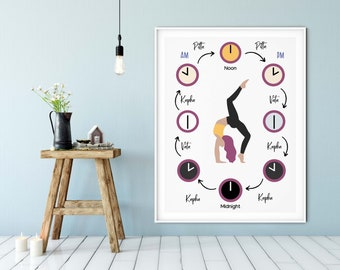 Ayurveda Clock, Ayurvedic Doshas Clock,  Ayurveda Posters, Ayurveda Art, Alternative Medicine, Wall Art Print, Ayurveda Art Print