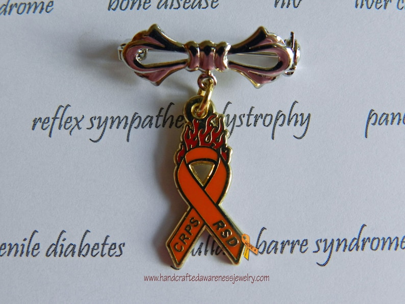 CPRS Awareness RSD Awareness Fight the Fire image 0
