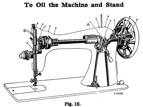 1934-Sänger Nr. 15K 88 Nähmaschine verwenden Anlagen | Etsy