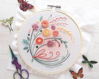 Floral Bouquet Stitch Sampler Beginner Embroidery design, printed Hand Embroidery Hoop Art Design, DIY Sampler