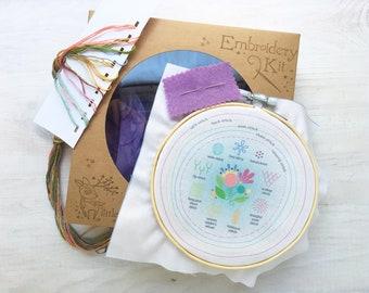 Stitch Sampler Full Kit Beginner Hand Embroidery design, printed Hand Embroidery pattern, DIY Sampler