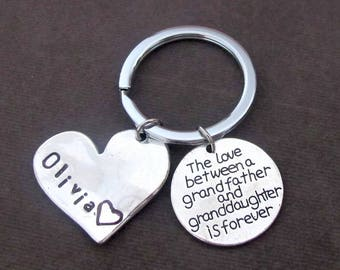 Grandmother Keychain,gift for Grandpa,Grandmother gift,Gift from Granddaughter,Gift for Granddaughter, Grandmother Granddaughter, daddy gift