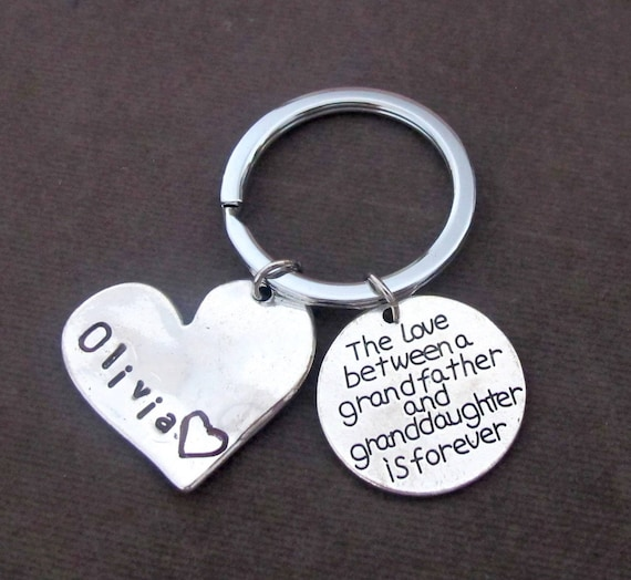 Grandfather Keychain,gift for Grandpa,Grandfather gift,Gift from Granddaughter,Gift for Granddaughter, Grandfather Granddaughter, daddy gift
