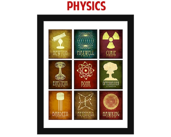 Physics Art - Science Classroom Poster