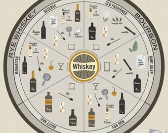Whiskey Drinks Archival Print
