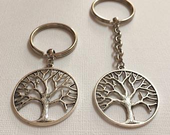 Bronze Arrowhead Keychain Zipper Pull
