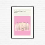 Wes Anderson, The Grand Budapest Hotel Minimalist Movie Poster