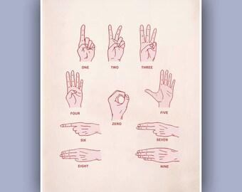 Scuba diving Communication Print,  Deep Sea signs print, Nautical art, Underwater signs print, diver, diving school, dive center