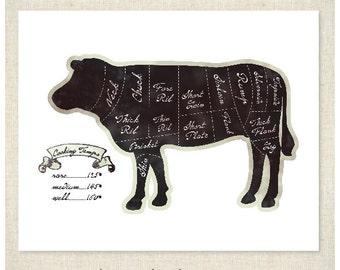 Butcher Diagram for Beef Print, Kitchen Print 8x10
