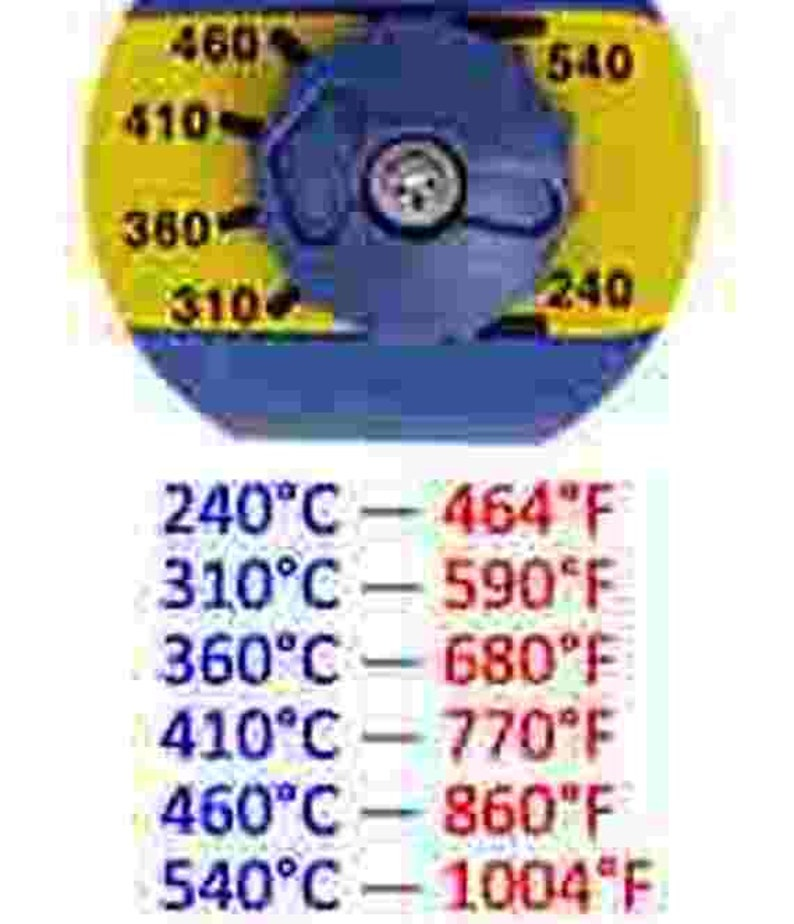Complete Hakko Temp Control Iron KIT for Jewelry  FX601 soldering Iron,  Stand, Silvergleem, Copper Foil, Rings, GLASS, etc
