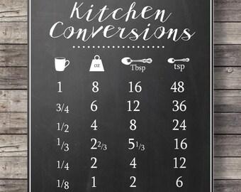 28b6396f23fd Kitchen conversions conversion chart Printable kitchen measurements Printable  kitchen art modern farmhouse aspiring chef cooking art