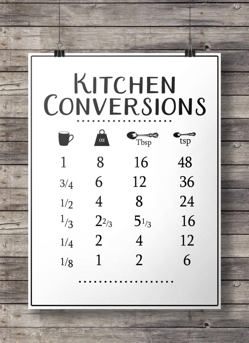 photograph regarding Kitchen Conversion Chart Printable identify Kitchen area conversions conversion chart Printable kitchen area dimensions Printable kitchen area artwork progressive farmhouse aspiring chef cooking artwork