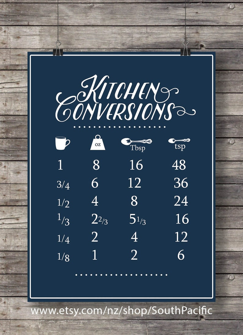 aebfe61596a5 Kitchen conversions conversion chart Printable kitchen