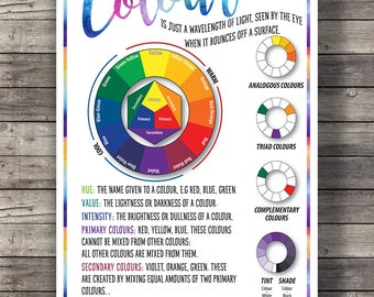 Color poster, art classroom printable, color theory wall art, classroom printable, classroom poster, wall art, art print, color wheel poster