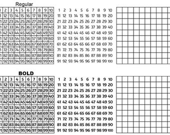 100s Chart Hundreds Chart Graphic - for Graphic design use - Classroom Teachers Worksheets