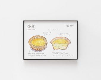 Egg Tart Archival Print