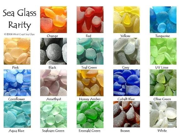 Sea Beach Glass Rarity Poster Color Chart Rare Colors Etsy