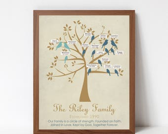 family christmas gift family tree print with name labels and etsy