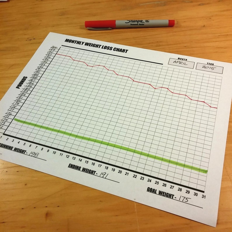 Monthly Weight Loss Chart - DIY Printable, Stay motivated as you lose  weight!