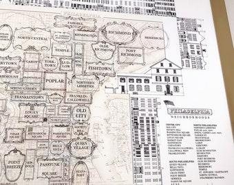 PHILADELPHIA Neighborhoods (Art Print) Vintage City Map Architecture Streetscape Drawing Realtor Wedding Gift Pennsylvania Franklin