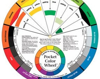 5 1/8 inch Pocket Color Wheel Mixing Color Guide