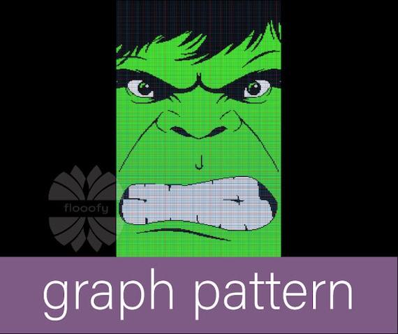 Hulk (Small) Graph Pattern