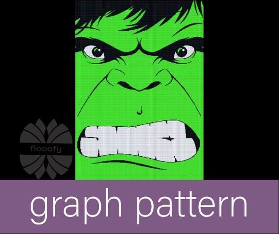 Hulk Inspired (Medium) Graph Pattern