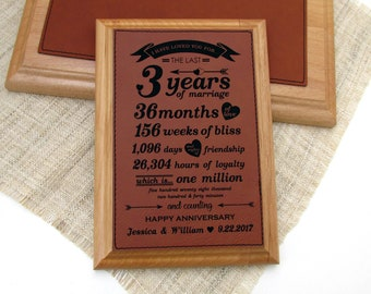 3rd Anniversary Gift - Leather Anniversary Present - Third Wedding Gift - Leatherette and Wood Plaque