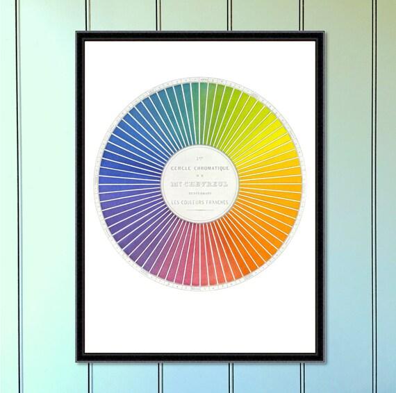 Colour Wheel Cercle Chromatique Antique Reproduction Print Etsy