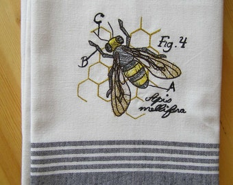 Stitched on Linen. Honey Bee Diagram Embroidered Candle Wrap for LED Flameless Candles