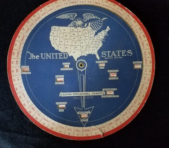 1931/Rossig/Educational/Chart/United States