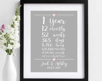 Paper Anniversary Gift ~ 1 Year Together Art Print | 1st First Anniversary | One Year Wedding Gift | Weeks Days Hours Minutes Seconds