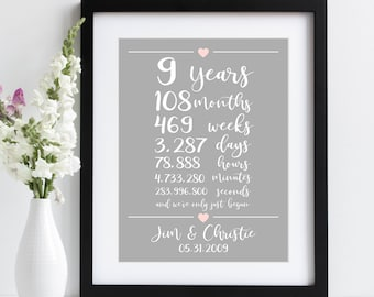 9th Anniversary Gift ~ 9 Years Together Art Print | Nine Years Ninth Wedding Anniversary Gift | Weeks Days Hours Minutes Seconds Together