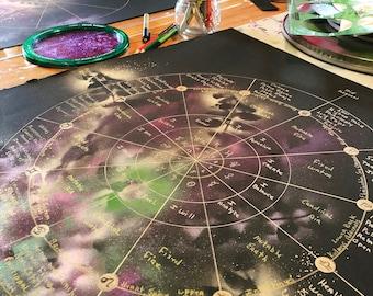 Astrology Birth Chart Custom Horoscope Artwork