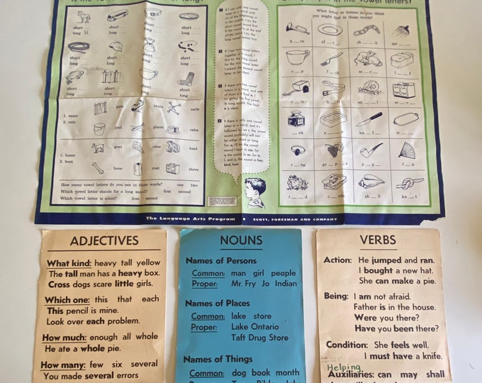 Vintage Classroom Bulletin Board Reading Posters