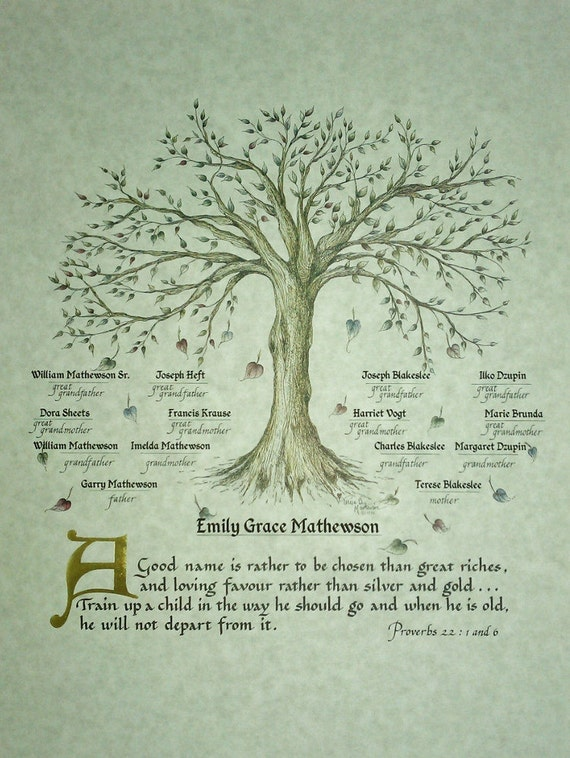 Family Tree Five Generations Personalized Pkg Of 3 Etsy
