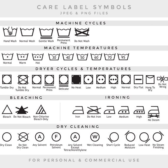 Washing Symbols Guide Various Owner Manual Guide